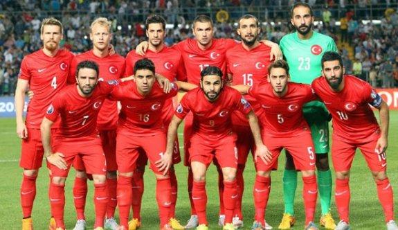 Türkiye, dünya sıralamasında yerini korudu