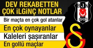 Beşiktaş-Galatasaray rekabetinden çok ilginç notlar