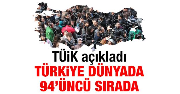 TÜİK açıkladı: Türkiye, dünyada 94'üncü sırada